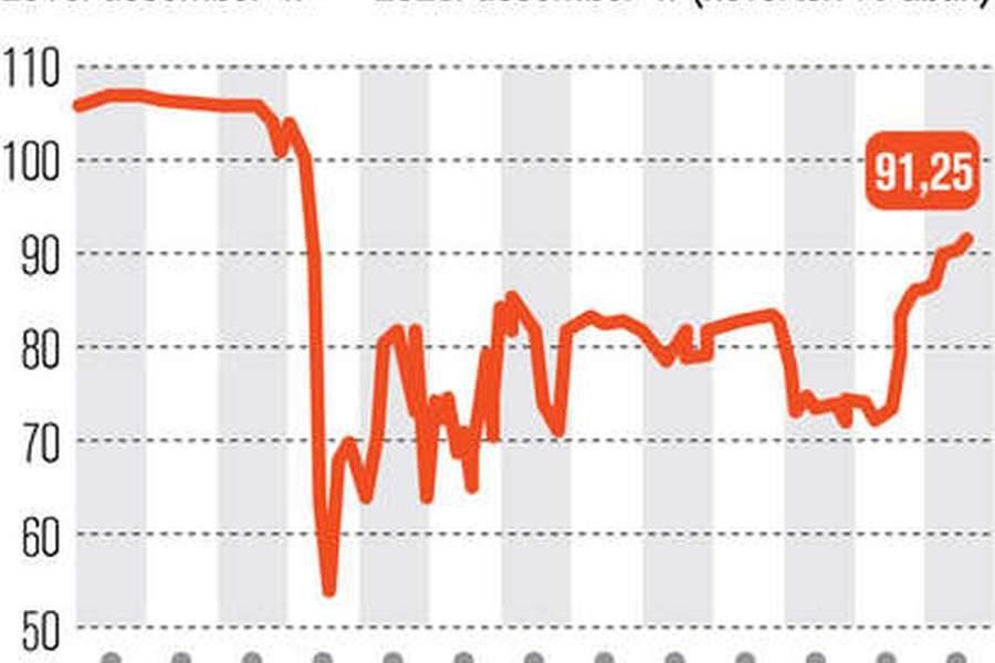 További tíz százalékkal emelkedhet a Lufthansa-kötvény árfolyama